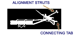 Alignment Struts