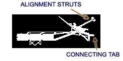 Alignment Struts