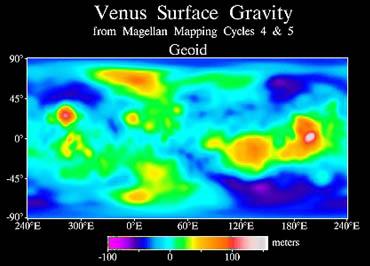 venus surface gravity