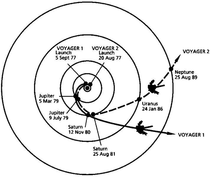 Saturn Radio Wiring Diagram Model 22722705
